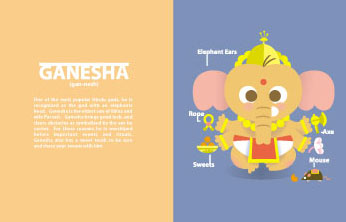 """Ganesh, from """"Little India"""""""